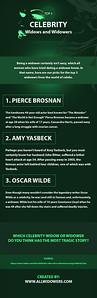 Top 3 Celebrity Widows and Widowers