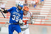 Apopka Blue Darters @ Boone Braves Boys Varsity Lacrosse  - 2015 - DCEIMG-3462