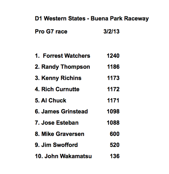 "Pro G7 final race results (""A"" and ""B"" Mains)"