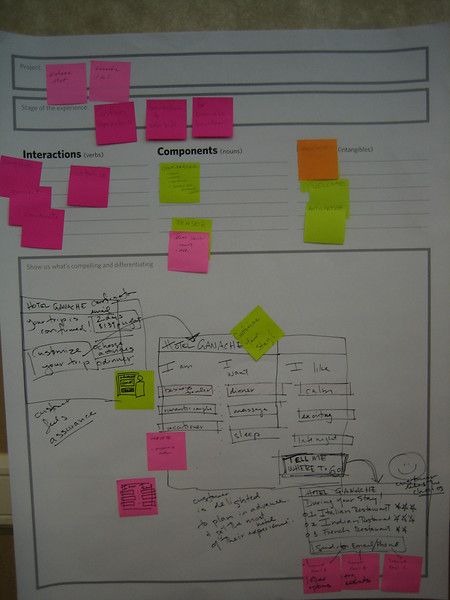 "UX Intensive (User Experience - ""web experience"")<br /> uxisf2008"
