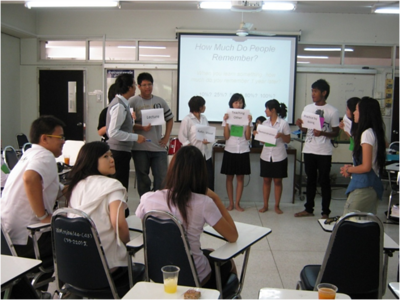 2011 Thailand CMU Trainings