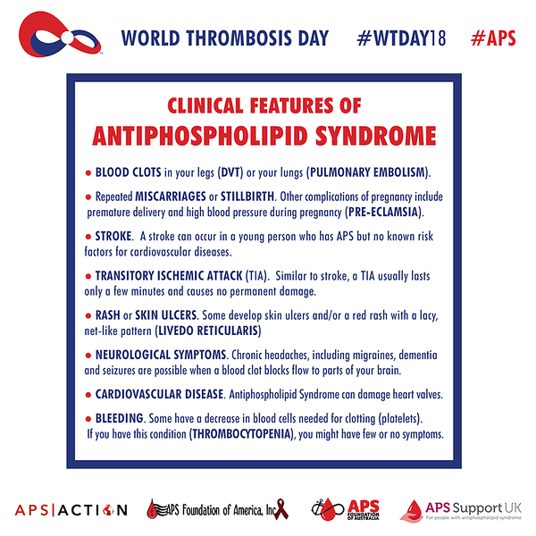 Clinical features of #antiphospholipid syndrome (#APS) include blood clots (#DVT), #PE, #miscarriages, still birth, #stroke, #TIA, #rash, skin ulcers, neurological symptoms, cardiovascular disease, #bleeding and #thrombocytopenia #WTDay18