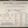 WPA Land use survey map for the City of Los Angeles, book 2 (Tujunga), sheet 4