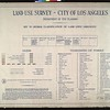 WPA Land use survey map for the City of Los Angeles, book 2 (Tujunga), sheet 30