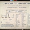 WPA Land use survey map for the City of Los Angeles, book 3 (San Fernando Valley from Canoga Park District to Van Nuys District), sheet 28