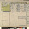 WPA Land use survey map for the City of Los Angeles, book 8 (Downtown Los Angeles and Hyde Park to Watts District), sheet 34