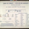 WPA Land use survey map for the City of Los Angeles, book 7 (Topanga Canyon to Hollywood District), sheet 9