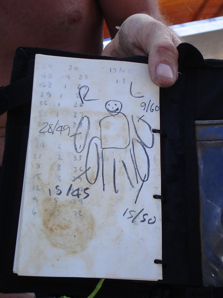 On multi bail tank dives I like to have a handy sketch of where my bail gas mixes are  located :-)