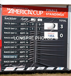 AC scoreboard..end of day Sept. 8, 2013 after 4 races.