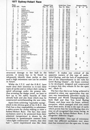 1977 Sydney - Hobart race results page 1