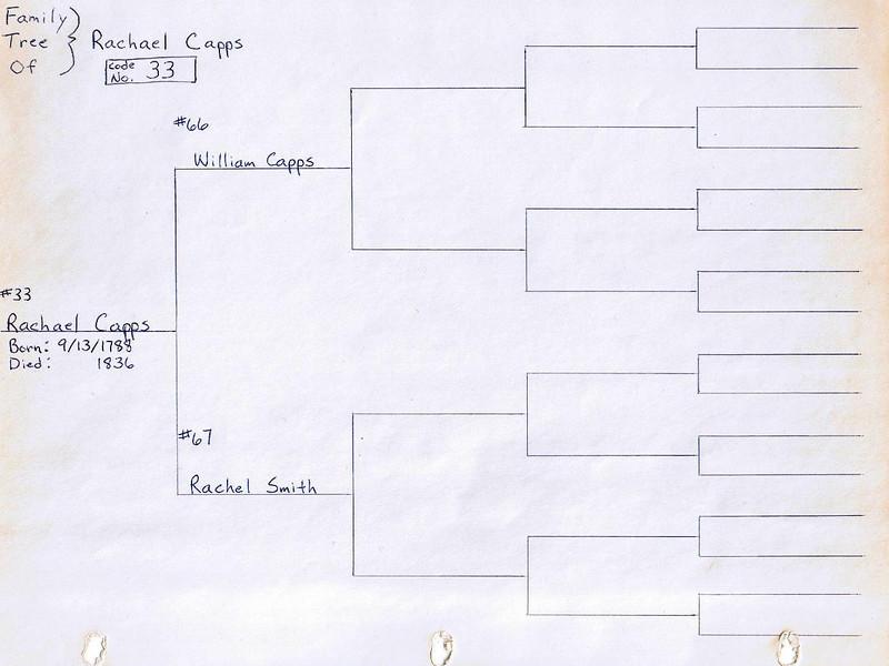 David Byron Yaden, Sr. - Family Tree of Parents - Rachael Capps Branch