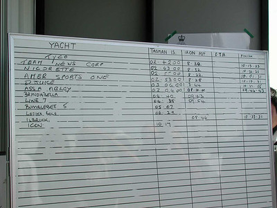 First results of Volvo 60's. Note Assa Abloy position change from Tasman Is. to Iron Pot