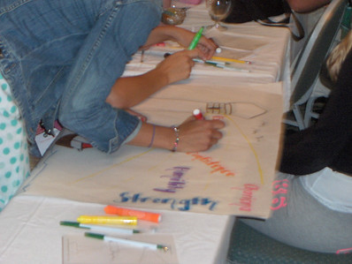 "Lynn's Leadership workshop - Display graphically, ""What is Leadership?"""