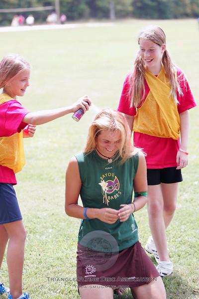 TYUL 2008 Off Field (P)