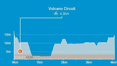 02 Volcano Circuit