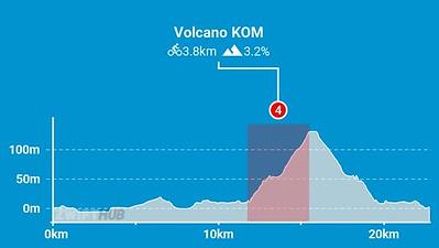38 Volcano Climb