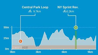 18 Park Perimiter Loop