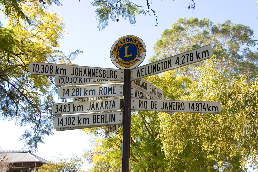 Signpost in Alice Springs