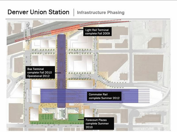 Denver Union Station A Real Transportation Center