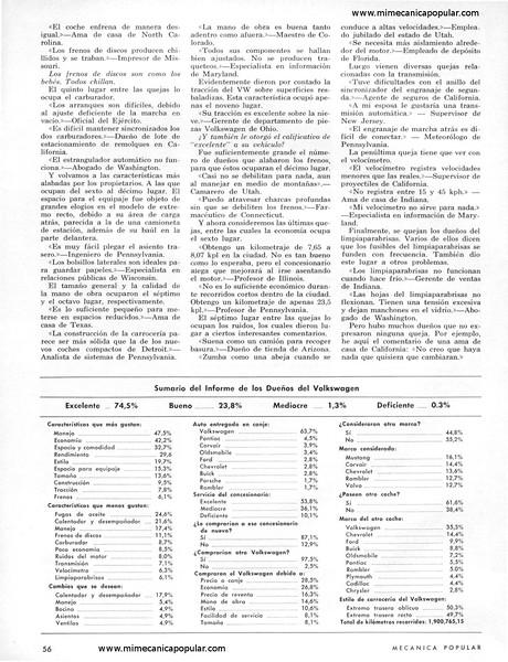 informe_de_los_duenos_volkswagen_1600_noviembre_1966-03g.jpg