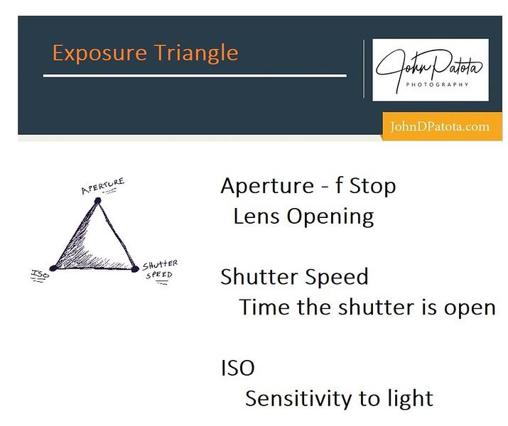 Exposure-Triangle-1jpg.jpg