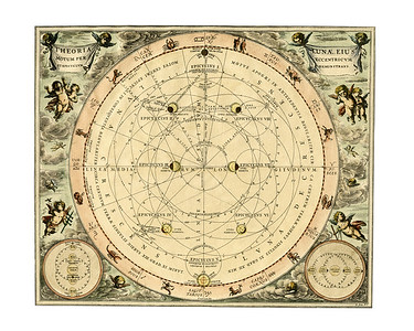 Celestial atlases