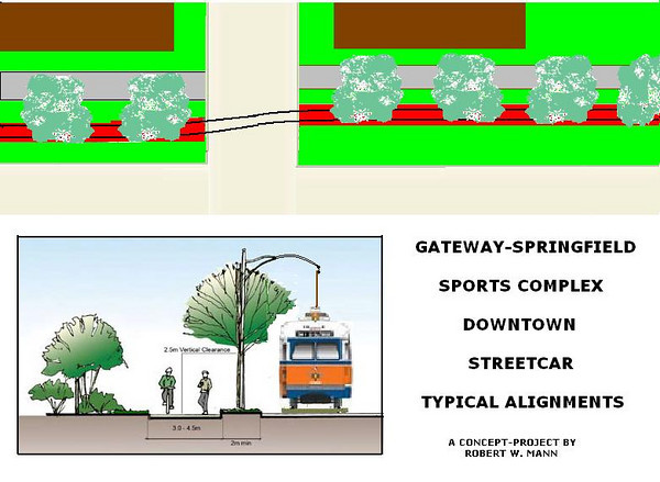 GATEWAY-SPRINGFIELD-STREETCAR-ALIGNMENT.JPG