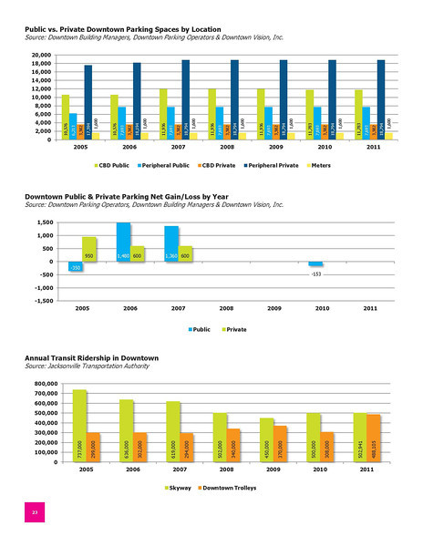 2011 State of Downtown Master_Page_24.jpg