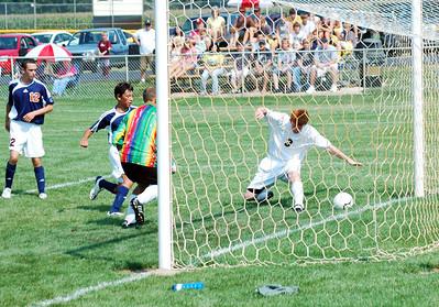 Covington High School Soccer
