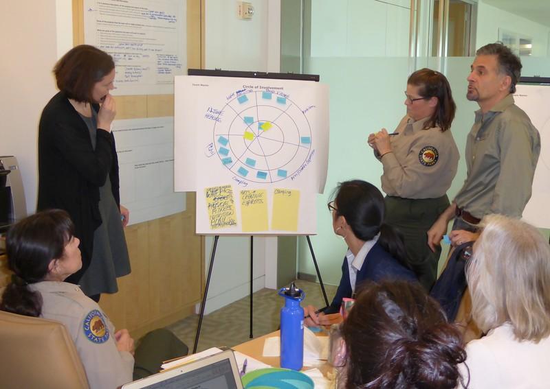Yosemite-Slough_Advisory-Board_Meeting_2016-01-26(13-17-41).JPG
