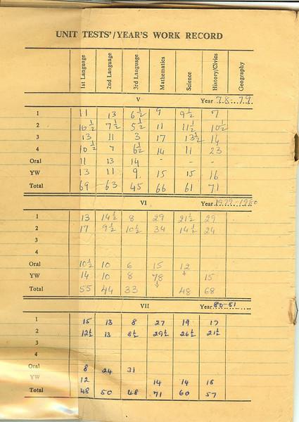 Secondary Report Card3.jpg