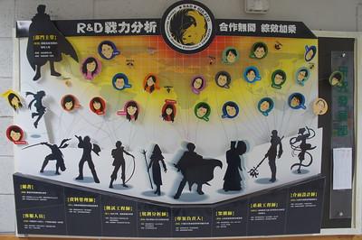 2011 海報與布告欄
