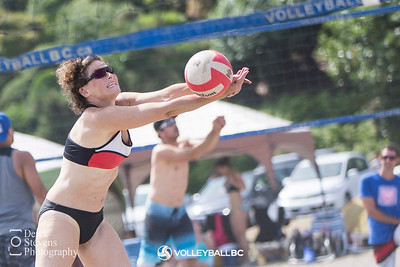 2015 KINeSYS Big West Volleyfest - Adult Events