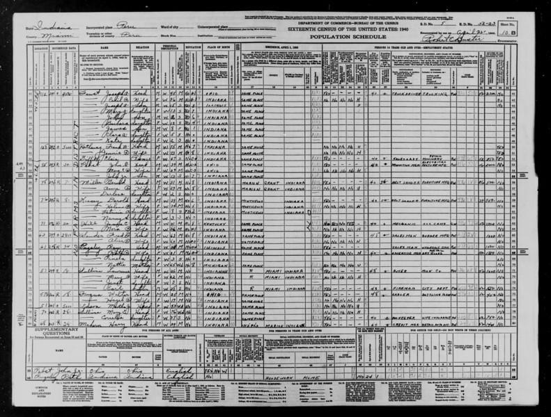 1940 Census - Lawrence Sullivan Family - Peru, IN.jpg