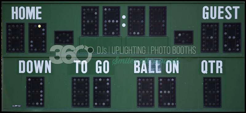 Customizable-Scoreboard_batch_batch.jpg