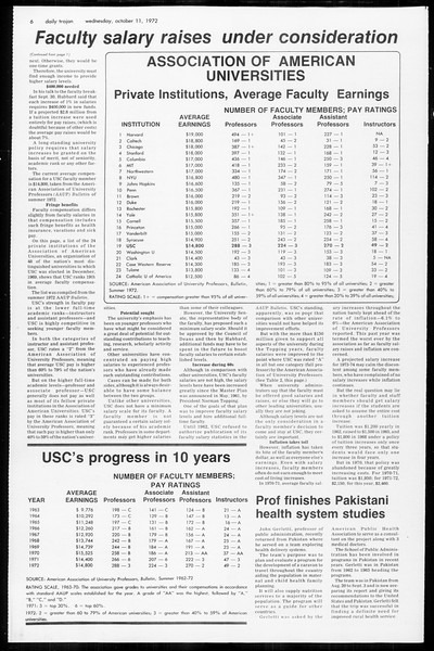 Daily Trojan, Vol. 65, No. 17, October 11, 1972