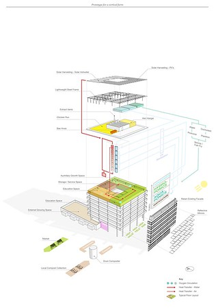 2011 vertical farm