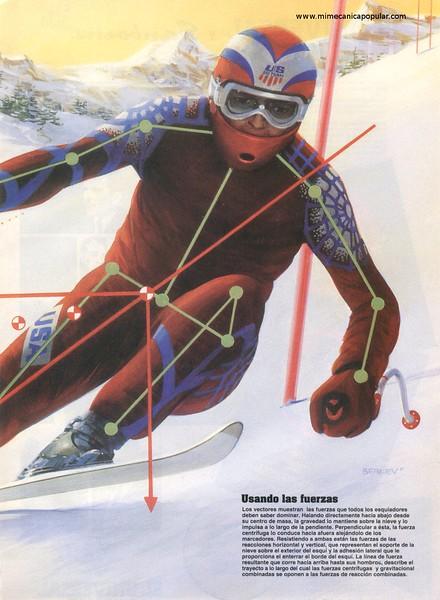 la_mecanica_de_esquiar_mayo_1992-02g.jpg