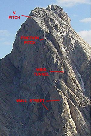 Upper Exum Ridge