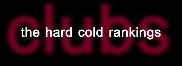 coldhardrankingsbanner.jpg