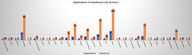 RegistrationsVsHeadCounts-UK (1).png