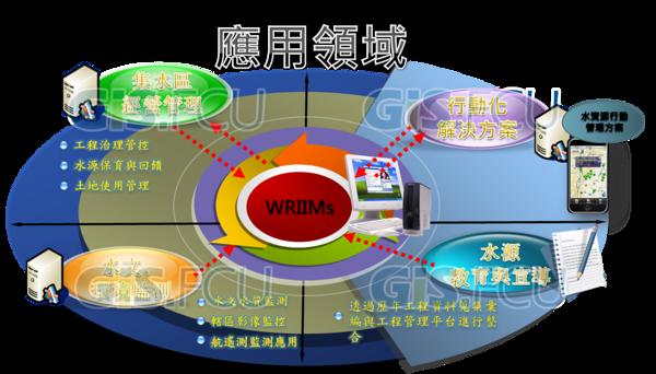 Resource_Management