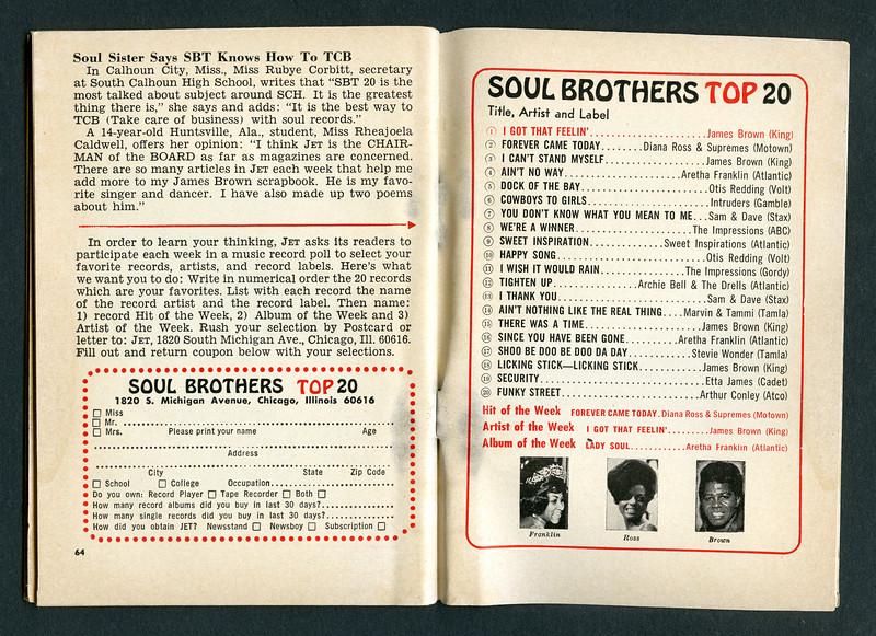 Jet Magazine May 30 1968_032.jpg