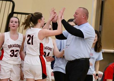 US Girls Basketball vs Davenport 2-6-20