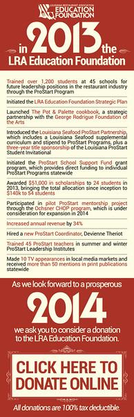 LRA EF 2013 achievements.jpg