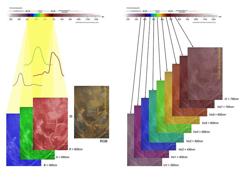 Anexo03- RGB vs Multiespectral.jpg
