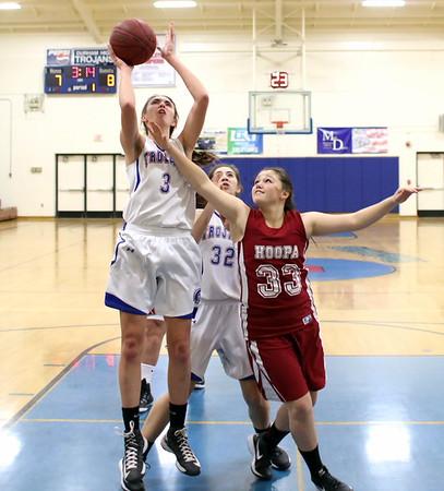 Durham Girls Basketball