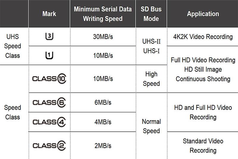 memory-card-speed-classes-960x640.jpg