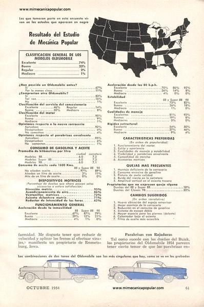 informe_de_los_propietarios_oldsmobile_octubre_1954-04g.jpg