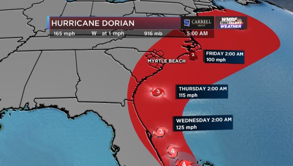 Dorian Model.png